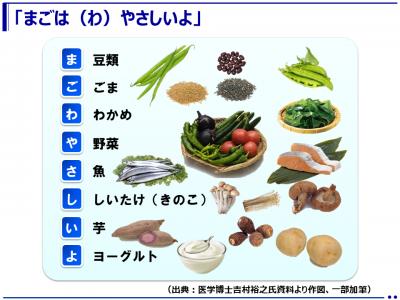 (解説)栄養素のバランスを整えるキーワード「まごは(わ)やさしいよ」(healthy-life21.com)