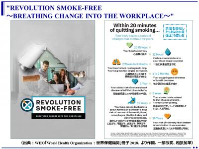 スローガンは「健康経営は禁煙から」 -WHOと日本対がん協会が主導するキャンペーン「禁煙革命(Revolution Smoke-Free)」が発足-