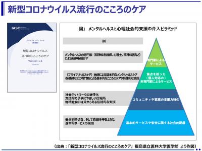 「新型コロナウイルス 流行時のこころのケア」 ブリーフィング・ノート  Version 1.5 日本語版(福島県立医科大学)