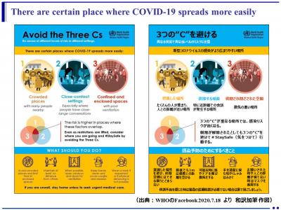 Avoid the Three Cs(WHO)