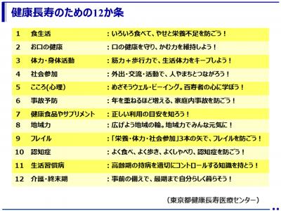 健康長寿のための12か条(東京都健康長寿医療センター)