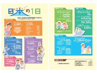 「100人でみた日本」「日本の1日」:令和3年版厚生労働白書(厚生労働省)