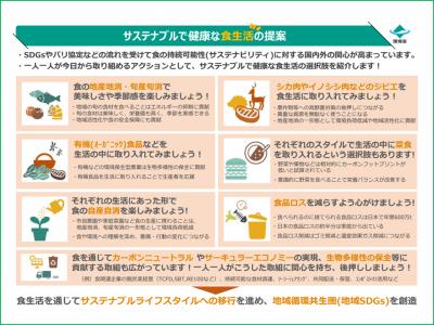 サステナブルで健康な食生活の提案(環境省)
